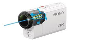 Замена объектива Sony X3000R